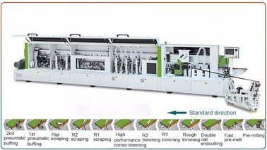 China 380V Auto Edge Banding Machine For Woodworking Furniture Edging Treatment factory